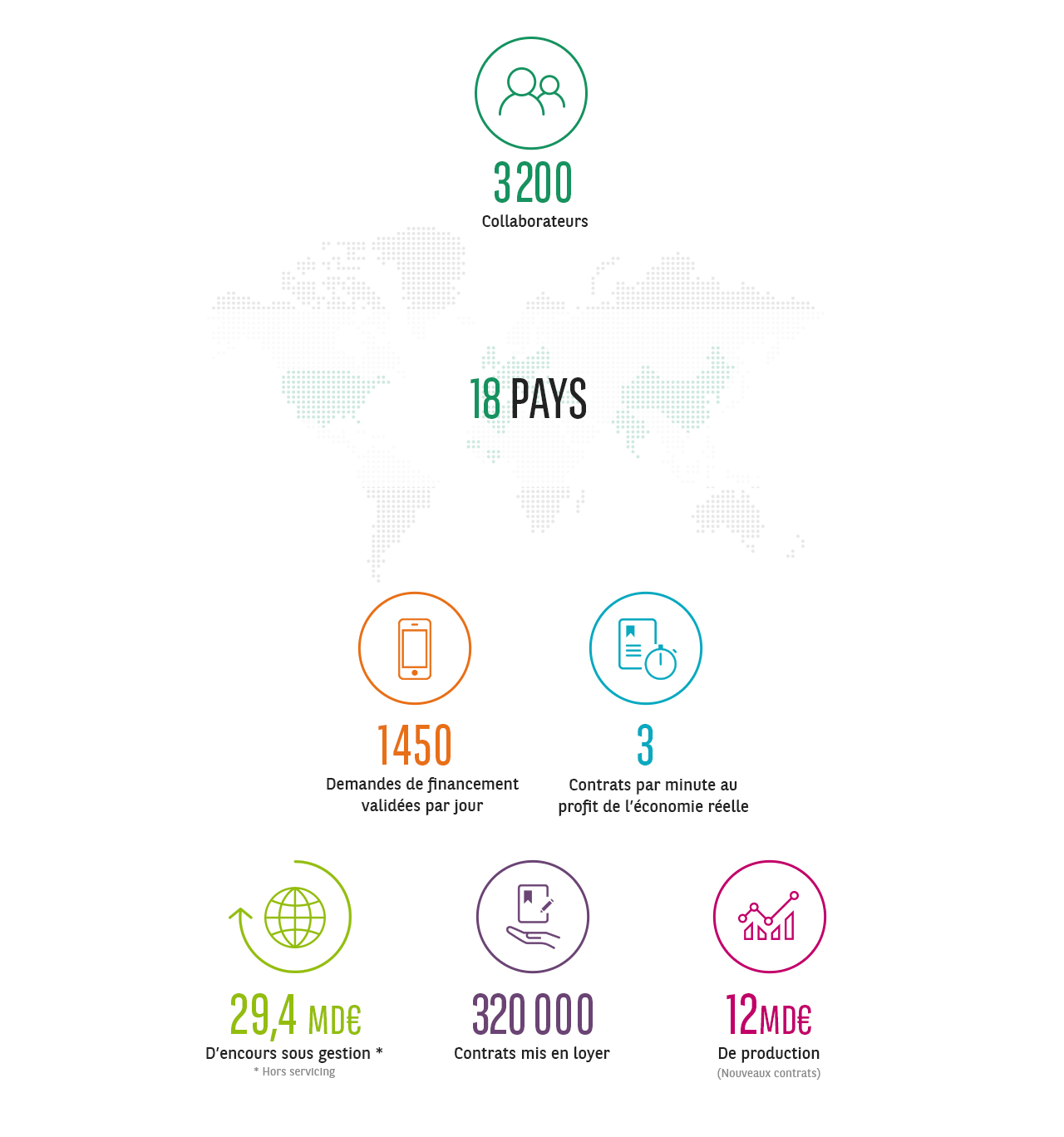 2017-Key-figure-Infographics-FR