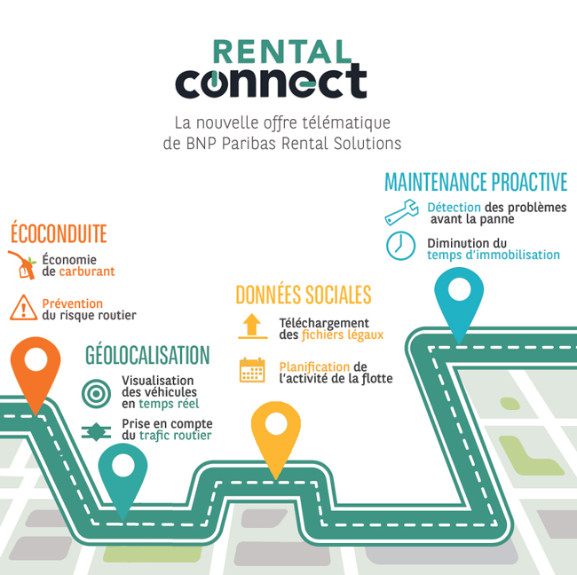 Rental Connect, l'offre télématique de BNP Paribas Rental Solutions